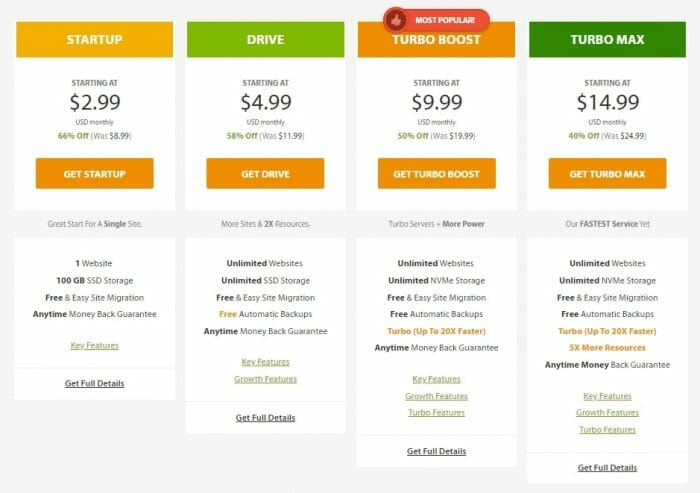 A2 Hosting web hosting plans in singapore
