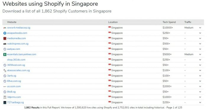 businesses using shopify ecommerce software in singapore