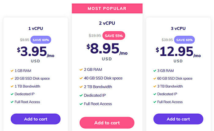 cheapest vps hosting singapore pricing with Hostinger