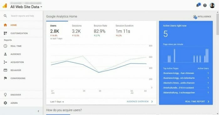 google analytics ecommerce asean
