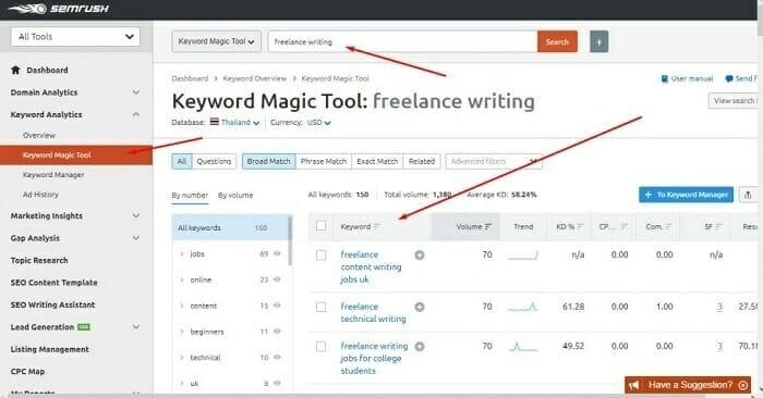 how to research keywords for first blog post using semrush