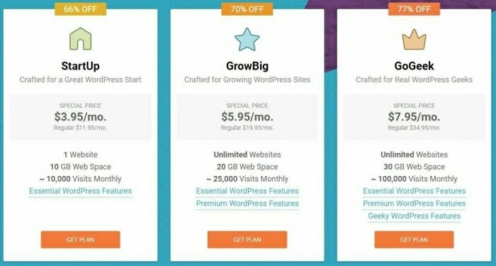 web hosting package comparison Siteground