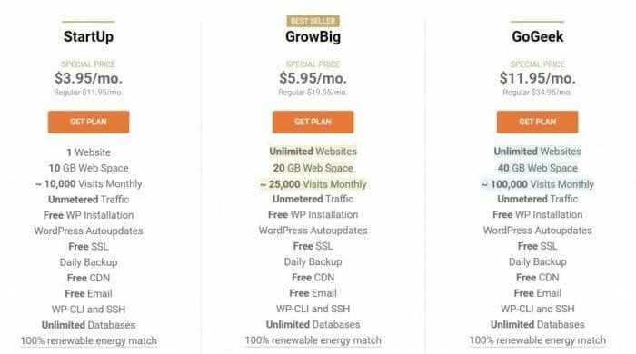 Siteground web hosting plans in asean