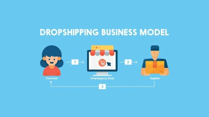 Southeast Asia eCommerce with Dropshipping