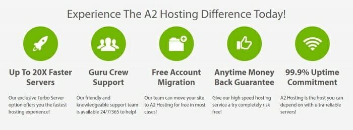 why a2hosting is the best asian web host provider